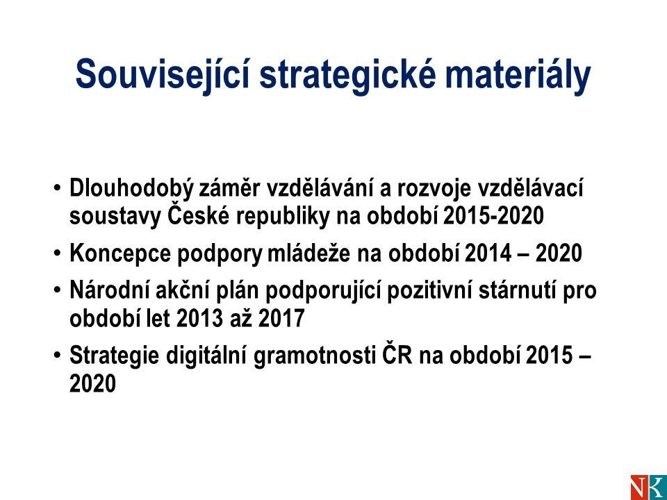 Související strategické materiály Dlouhodobý záměr vzdělávání a rozvoje vzdělávací soustavy České republiky na období 2015-2020 Koncepce podpory mládeže na období 2014 – 2020 Národní akční plán podporující pozitivní stárnutí pro období let 2013 až 2017 Strategie digitální gramotnosti ČR na období 2015 – 2020
