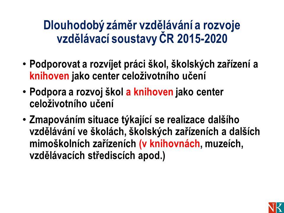 Dlouhodobý záměr vzdělávání a rozvoje vzdělávací soustavy ČR 2015-2020 Podporovat a rozvíjet práci škol, školských zařízení a knihoven jako center celoživotního učení Podpora a rozvoj škol a knihoven jako center celoživotního učení Zmapováním situace týkající se realizace dalšího vzdělávání ve školách, školských zařízeních a dalších mimoškolních zařízeních (v knihovnách, muzeích, vzdělávacích střediscích apod.)