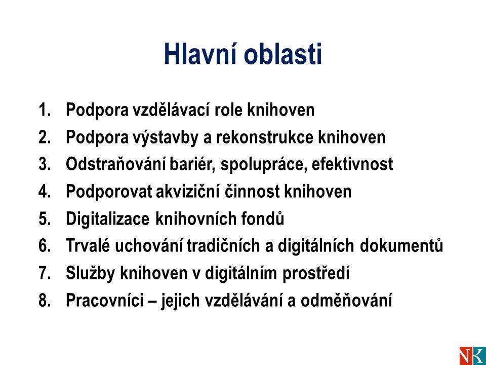 Hlavní oblasti 1.Podpora vzdělávací role knihoven 2.Podpora výstavby a rekonstrukce knihoven 3.Odstraňování bariér, spolupráce, efektivnost 4.Podporovat akviziční činnost knihoven 5.Digitalizace knihovních fondů 6.Trvalé uchování tradičních a digitálních dokumentů 7.Služby knihoven v digitálním prostředí 8.Pracovníci – jejich vzdělávání a odměňování