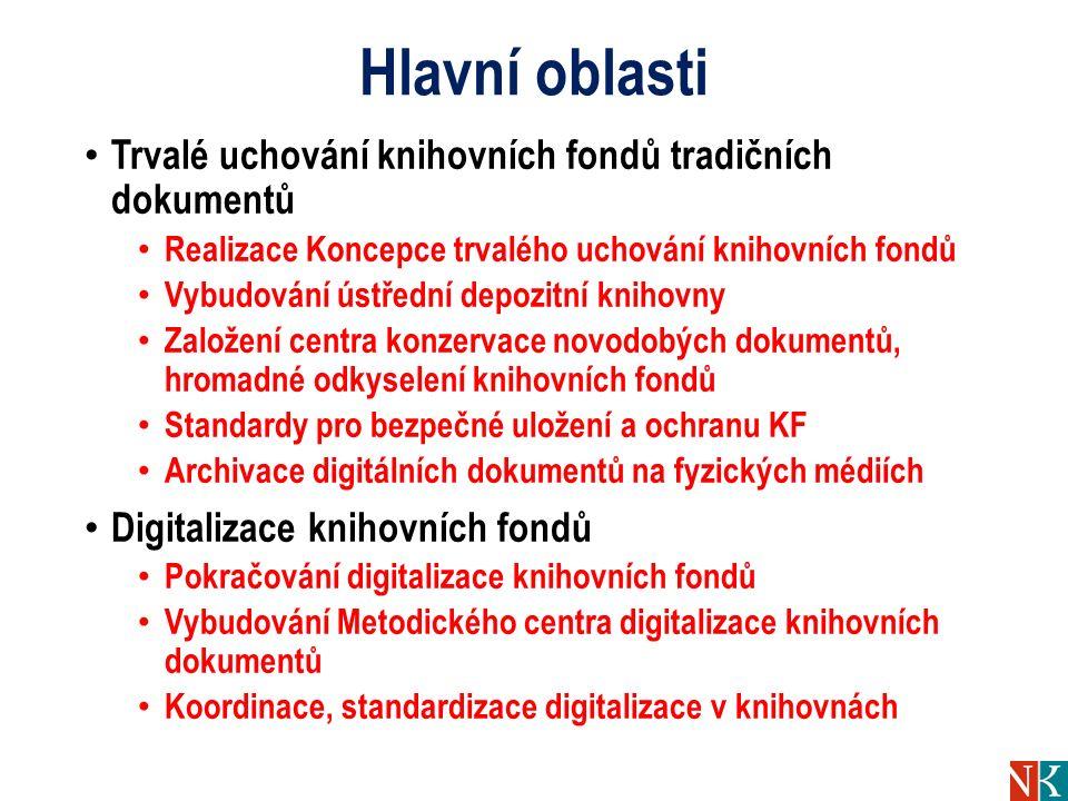 Hlavní oblasti Trvalé uchování knihovních fondů tradičních dokumentů Realizace Koncepce trvalého uchování knihovních fondů Vybudování ústřední depozitní knihovny Založení centra konzervace novodobých dokumentů, hromadné odkyselení knihovních fondů Standardy pro bezpečné uložení a ochranu KF Archivace digitálních dokumentů na fyzických médiích Digitalizace knihovních fondů Pokračování digitalizace knihovních fondů Vybudování Metodického centra digitalizace knihovních dokumentů Koordinace, standardizace digitalizace v knihovnách