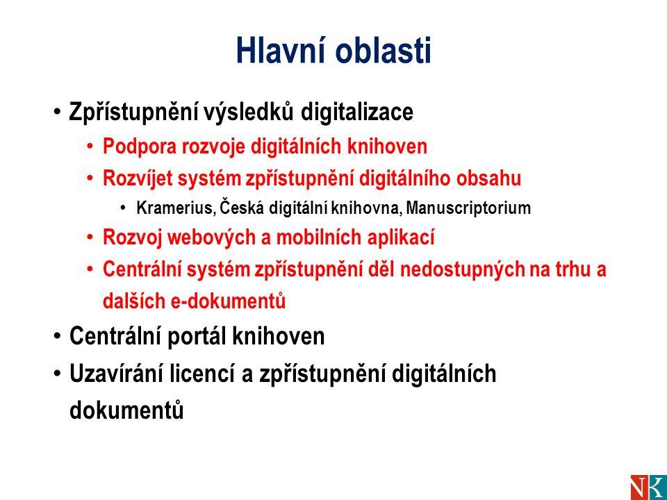 Hlavní oblasti Zpřístupnění výsledků digitalizace Podpora rozvoje digitálních knihoven Rozvíjet systém zpřístupnění digitálního obsahu Kramerius, Česká digitální knihovna, Manuscriptorium Rozvoj webových a mobilních aplikací Centrální systém zpřístupnění děl nedostupných na trhu a dalších e-dokumentů Centrální portál knihoven Uzavírání licencí a zpřístupnění digitálních dokumentů