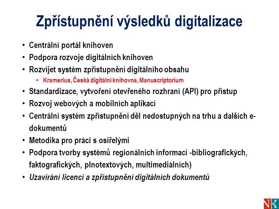 Zpřístupnění výsledků digitalizace Centrální portál knihoven Podpora rozvoje digitálních knihoven Rozvíjet systém zpřístupnění digitálního obsahu Kramerius, Česká digitální knihovna, Manuscriptorium Standardizace, vytvoření otevřeného rozhraní (API) pro přístup Rozvoj webových a mobilních aplikací Centrální systém zpřístupnění děl nedostupných na trhu a dalších e- dokumentů Metodika pro práci s osiřelými Podpora tvorby systémů regionálních informací -bibliografických, faktografických, plnotextových, multimediálních) Uzavírání licencí a zpřístupnění digitálních dokumentů
