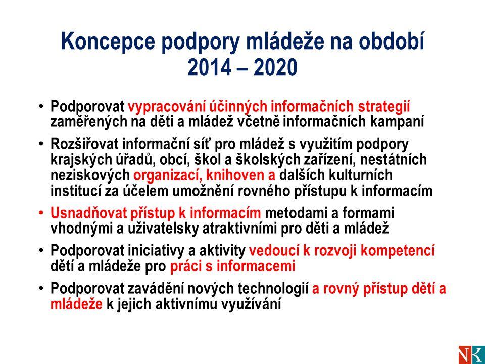 Koncepce podpory mládeže na období 2014 – 2020 Podporovat vypracování účinných informačních strategií zaměřených na děti a mládež včetně informačních
