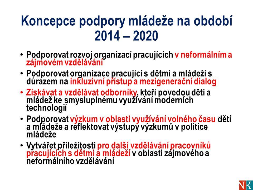 Koncepce podpory mládeže na období 2014 – 2020 Podporovat rozvoj organizací pracujících v neformálním a zájmovém vzdělávání Podporovat organizace prac