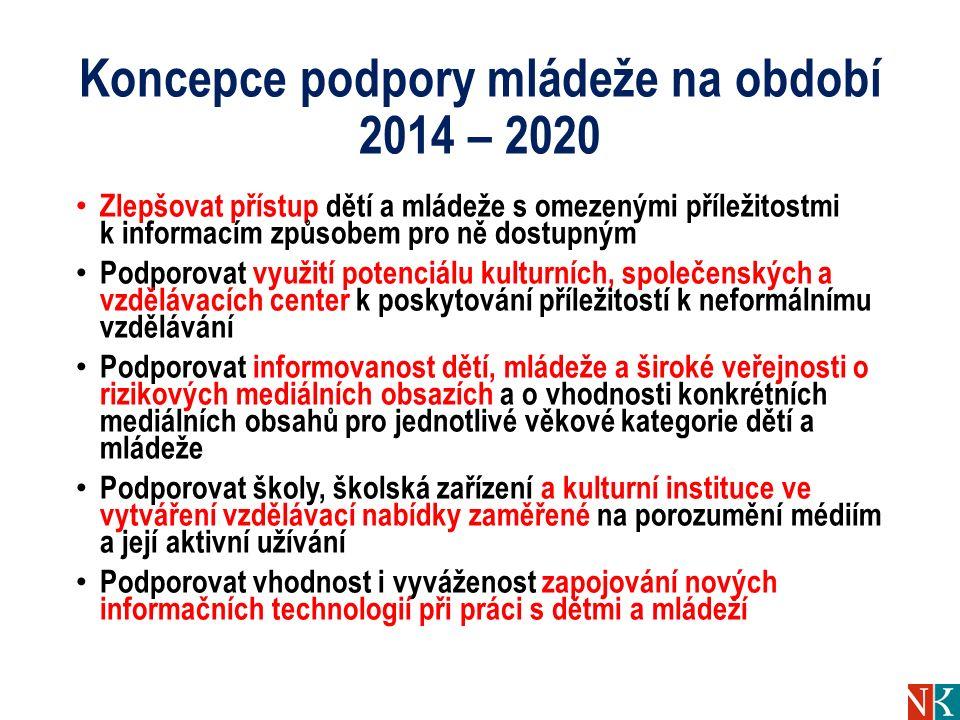 Koncepce podpory mládeže na období 2014 – 2020 Zlepšovat přístup dětí a mládeže s omezenými příležitostmi k informacím způsobem pro ně dostupným Podpo