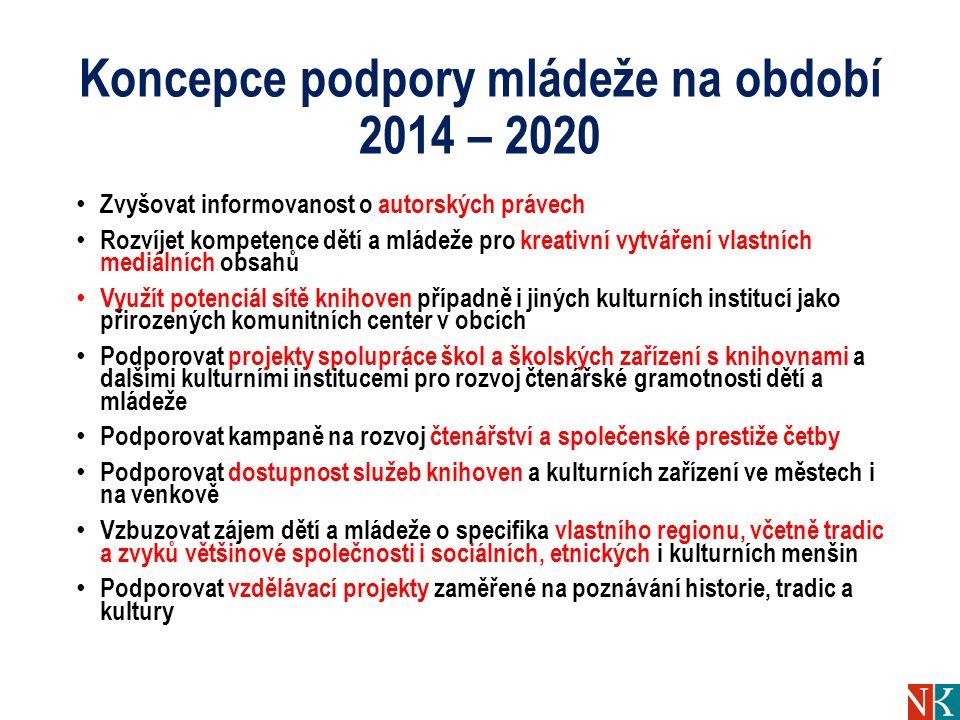 Koncepce podpory mládeže na období 2014 – 2020 Zvyšovat informovanost o autorských právech Rozvíjet kompetence dětí a mládeže pro kreativní vytváření