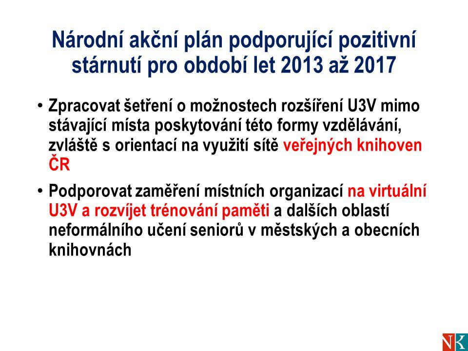 Národní akční plán podporující pozitivní stárnutí pro období let 2013 až 2017 Zpracovat šetření o možnostech rozšíření U3V mimo stávající místa poskyt