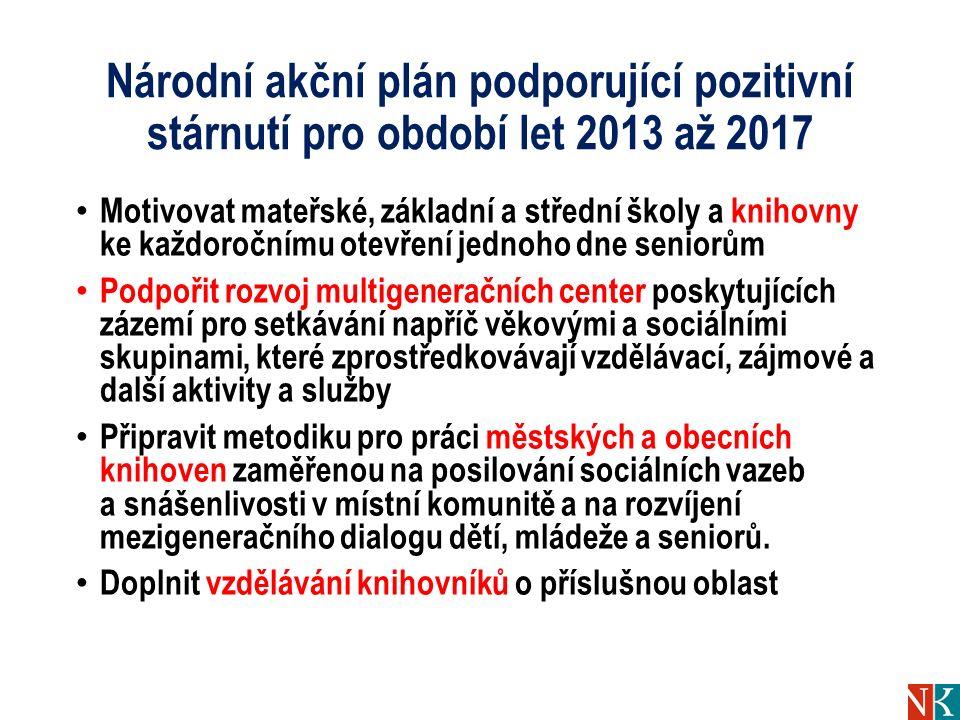 Národní akční plán podporující pozitivní stárnutí pro období let 2013 až 2017 Motivovat mateřské, základní a střední školy a knihovny ke každoročnímu