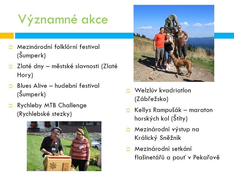Významné akce  Mezinárodní folklórní festival (Šumperk)  Zlaté dny – městské slavnosti (Zlaté Hory)  Blues Alive – hudební festival (Šumperk)  Rychleby MTB Challenge (Rychlebské stezky)  Welzlův kvadriatlon (Zábřežsko)  Kellys Rampušák – maraton horských kol (Štíty)  Mezinárodní výstup na Králický Sněžník  Mezinárodní setkání flašinetářů a pouť v Pekařově