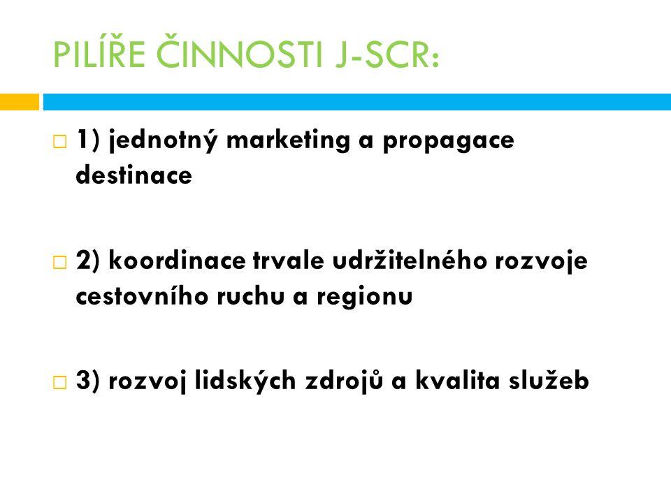 PILÍŘE ČINNOSTI J-SCR:  1) jednotný marketing a propagace destinace  2) koordinace trvale udržitelného rozvoje cestovního ruchu a regionu  3) rozvoj lidských zdrojů a kvalita služeb