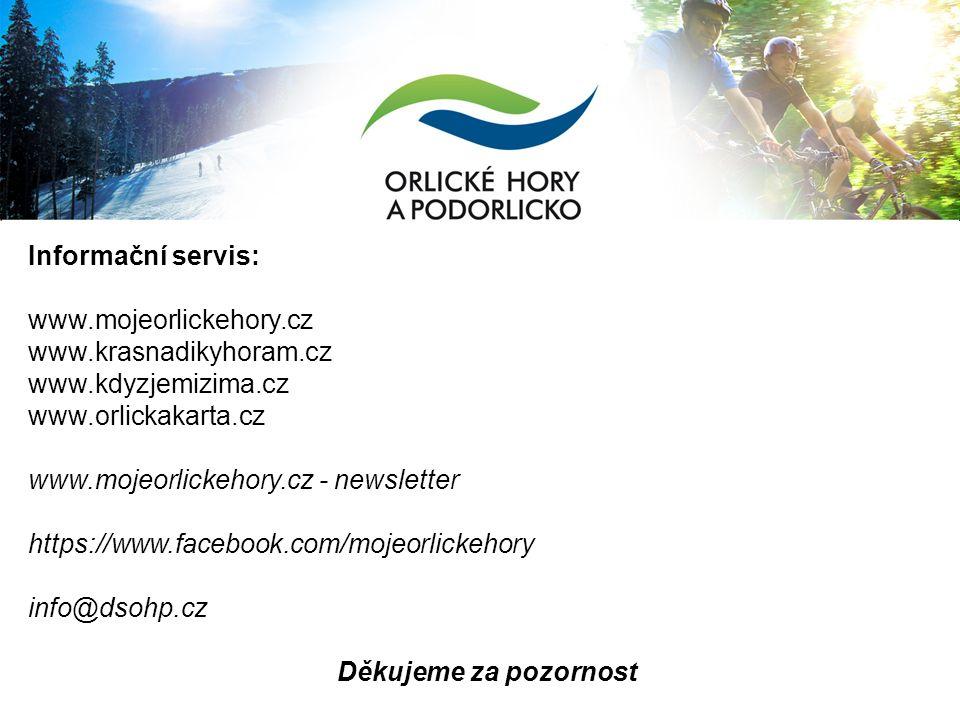Informační servis: www.mojeorlickehory.cz www.krasnadikyhoram.cz www.kdyzjemizima.cz www.orlickakarta.cz www.mojeorlickehory.cz - newsletter https://www.facebook.com/mojeorlickehory info@dsohp.cz Děkujeme za pozornost