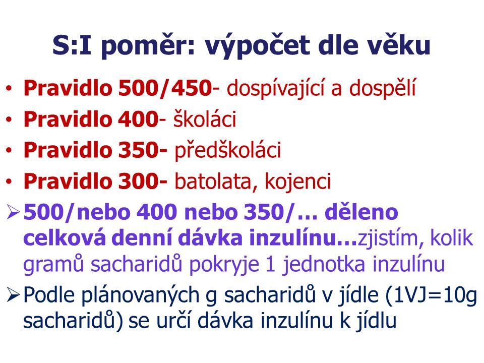 S:I poměr: výpočet dle věku Pravidlo 500/450- dospívající a dospělí Pravidlo 400- školáci Pravidlo 350- předškoláci Pravidlo 300- batolata, kojenci 
