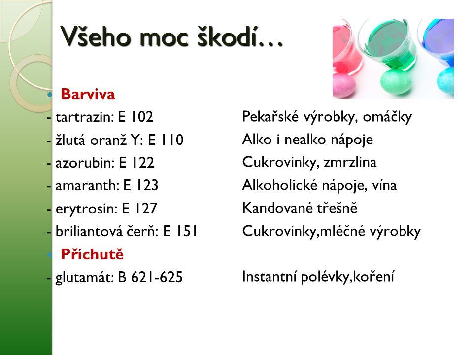 Všeho moc škodí… Barviva - tartrazin: E 102 - žlutá oranž Y: E 110 - azorubin: E 122 - amaranth: E 123 - erytrosin: E 127 - briliantová čerň: E 151 Příchutě - glutamát: B 621-625 Pekařské výrobky, omáčky Alko i nealko nápoje Cukrovinky, zmrzlina Alkoholické nápoje, vína Kandované třešně Cukrovinky,mléčné výrobky Instantní polévky,koření