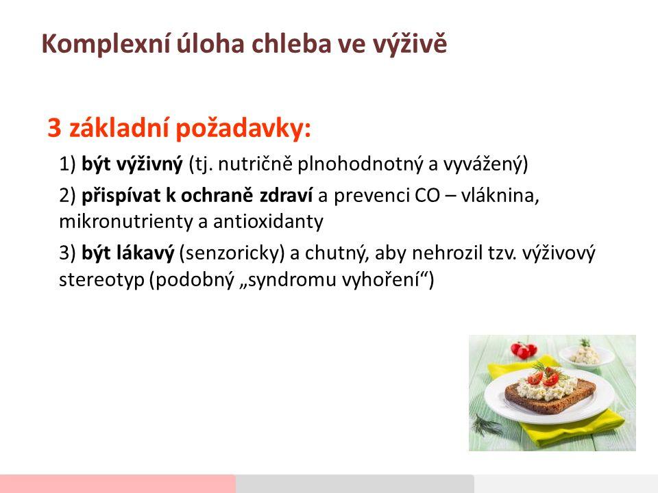 Komplexní úloha chleba ve výživě 3 základní požadavky: 1) být výživný (tj.