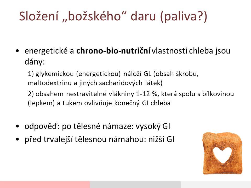 """Složení """"božského daru (paliva?) energetické a chrono-bio-nutriční vlastnosti chleba jsou dány: 1) glykemickou (energetickou) náloží GL (obsah škrobu, maltodextrinu a jiných sacharidových látek) 2) obsahem nestravitelné vlákniny 1-12 %, která spolu s bílkovinou (lepkem) a tukem ovlivňuje konečný GI chleba odpověď: po tělesné námaze: vysoký GI před trvalejší tělesnou námahou: nižší GI"""