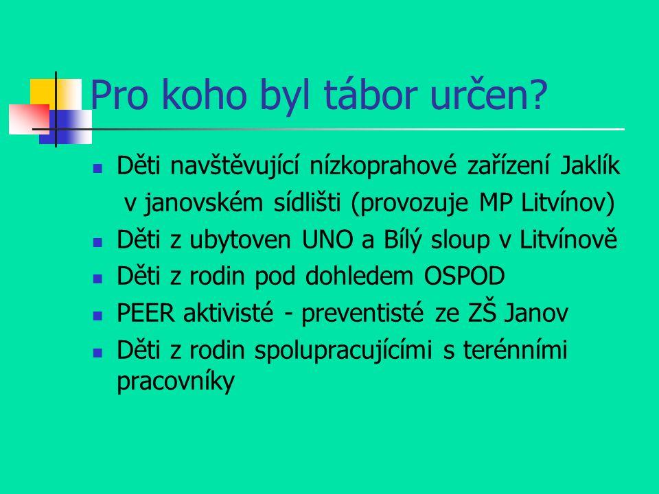 Kdo se podílel na organizaci.Za Odbor sociálních věcí a školství MÚ Litvínov Bc.