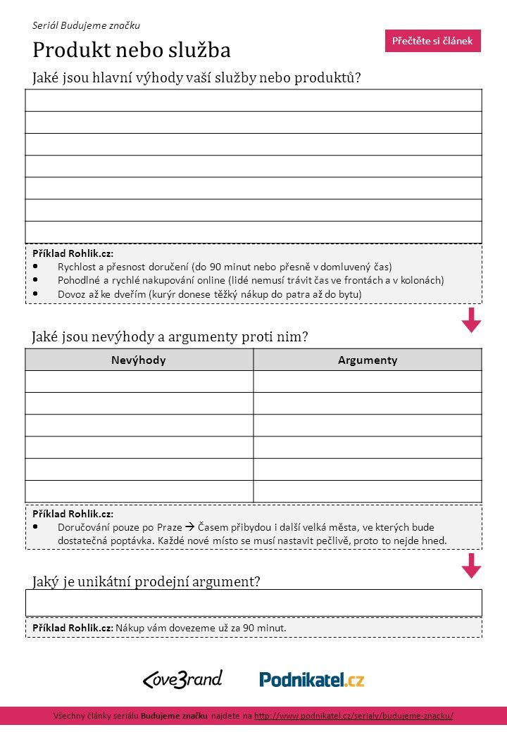 Všechny články seriálu Budujeme značku najdete na http://www.podnikatel.cz/serialy/budujeme-znacku/http://www.podnikatel.cz/serialy/budujeme-znacku/ Seriál Budujeme značku Grafický manuál značky Související grafické prvky Hlavní písmo Doplňkové písmo Barvy RGB: CMYK: WEB: RGB: CMYK: WEB: RGB: CMYK: WEB: RGB: CMYK: WEB: Další podoby loga (jednobarevná verze, verze v odstínech šedi, umístění do čtverce,...) Základní podoba loga Použití loga podle pozadí (použití na bílém a tmavém podkladu a použití na fotografii) Ochranná zóna loga