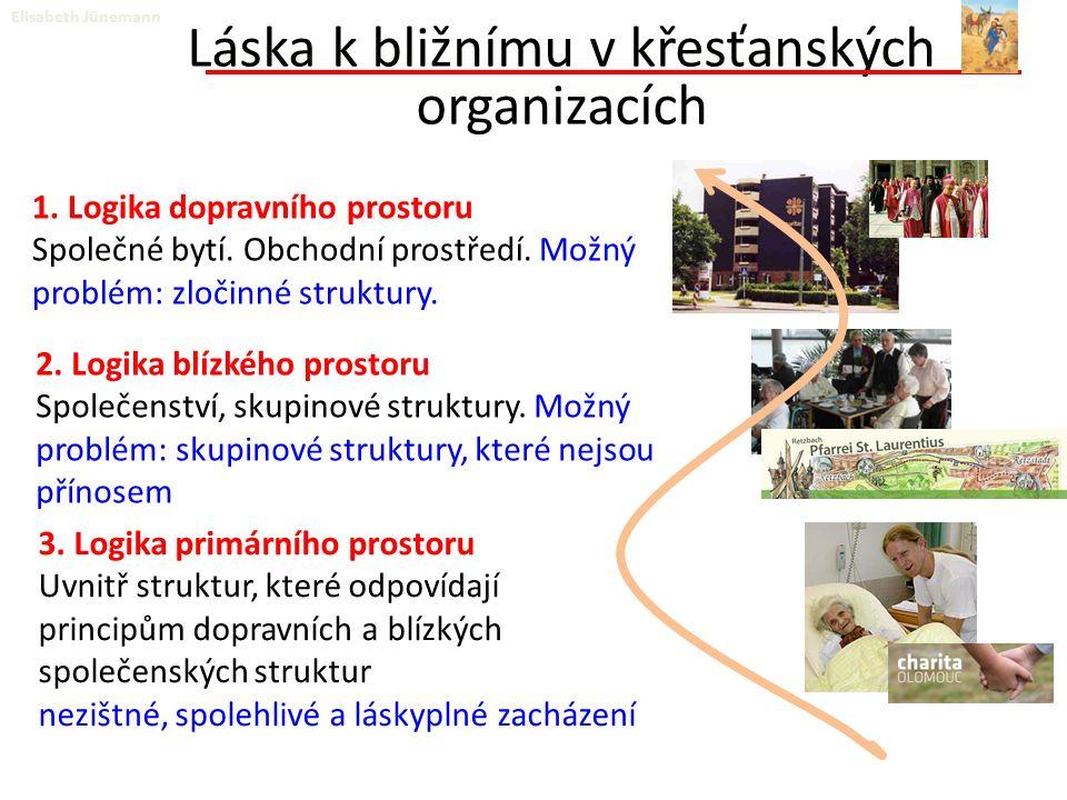 3. Logika primárního prostoru Uvnitř struktur, které odpovídají principům dopravních a blízkých společenských struktur nezištné, spolehlivé a láskypln