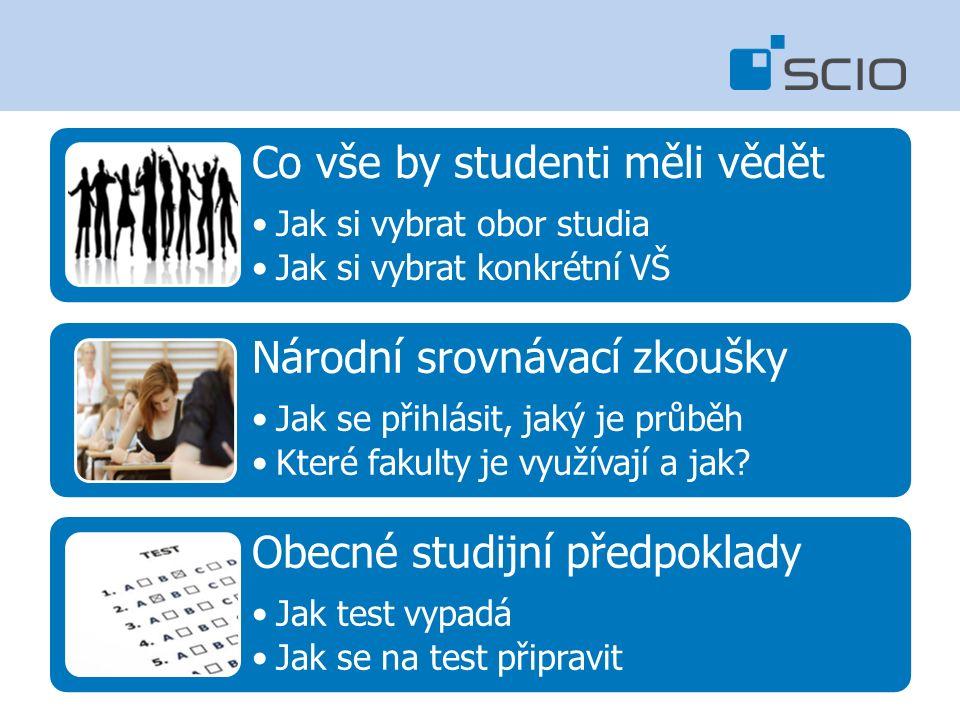 Co vše by studenti měli vědět Jak si vybrat obor studia Jak si vybrat konkrétní VŠ Národní srovnávací zkoušky Jak se přihlásit, jaký je průběh Které fakulty je využívají a jak.