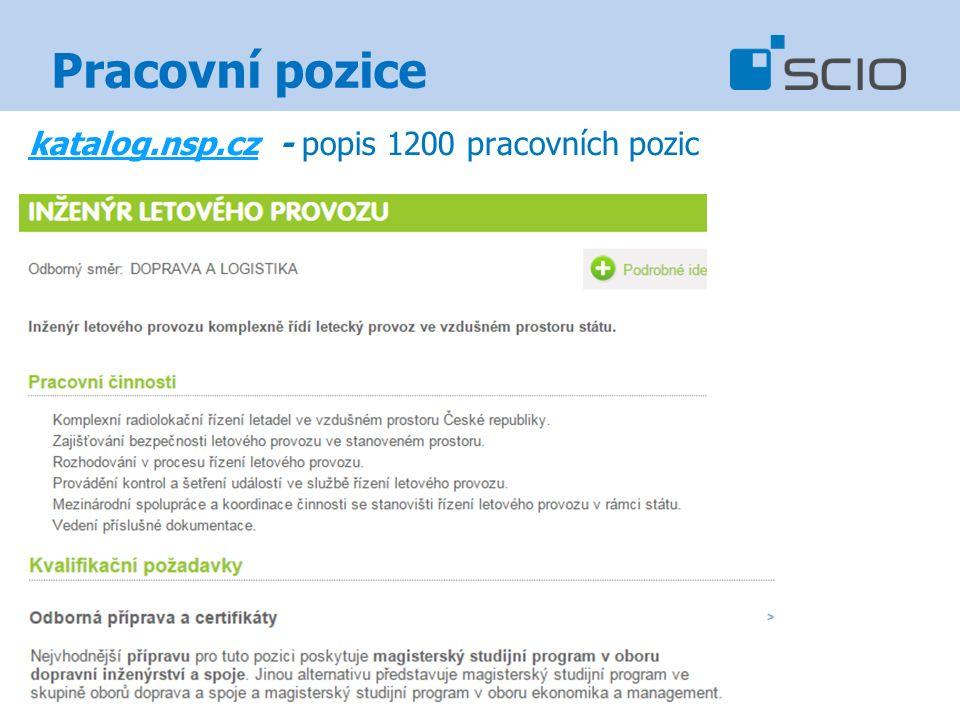 Pracovní pozice katalog.nsp.czkatalog.nsp.cz - popis 1200 pracovních pozic