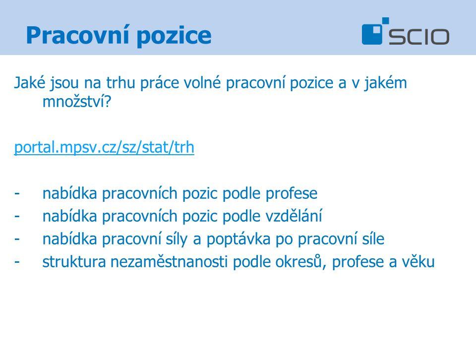 Pracovní pozice Jaké jsou na trhu práce volné pracovní pozice a v jakém množství? portal.mpsv.cz/sz/stat/trh -nabídka pracovních pozic podle profese -