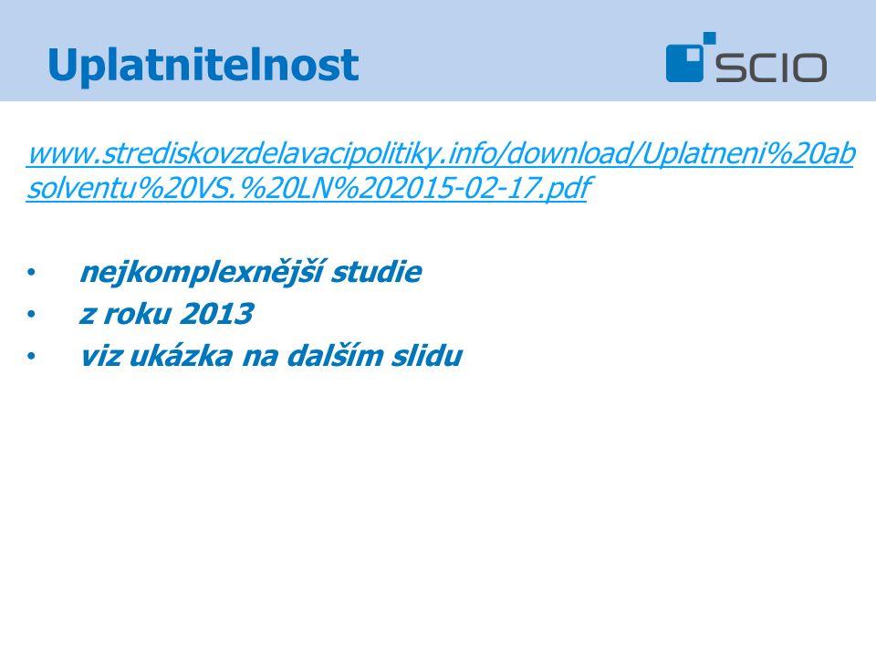 Uplatnitelnost www.strediskovzdelavacipolitiky.info/download/Uplatneni%20ab solventu%20VS.%20LN%202015-02-17.pdf nejkomplexnější studie z roku 2013 viz ukázka na dalším slidu