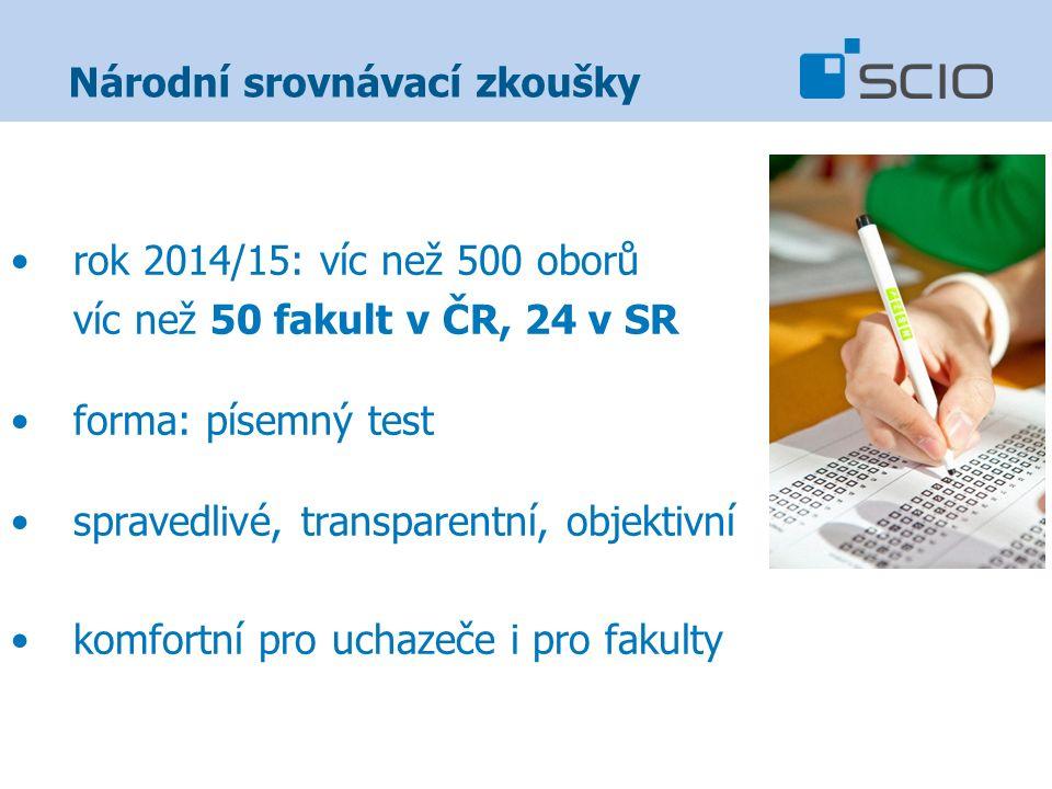 Národní srovnávací zkoušky rok 2014/15: víc než 500 oborů víc než 50 fakult v ČR, 24 v SR forma: písemný test spravedlivé, transparentní, objektivní komfortní pro uchazeče i pro fakulty
