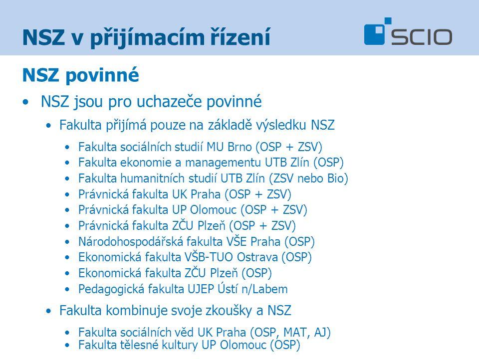 NSZ v přijímacím řízení NSZ povinné NSZ jsou pro uchazeče povinné Fakulta přijímá pouze na základě výsledku NSZ Fakulta sociálních studií MU Brno (OSP + ZSV) Fakulta ekonomie a managementu UTB Zlín (OSP) Fakulta humanitních studií UTB Zlín (ZSV nebo Bio) Právnická fakulta UK Praha (OSP + ZSV) Právnická fakulta UP Olomouc (OSP + ZSV) Právnická fakulta ZČU Plzeň (OSP + ZSV) Národohospodářská fakulta VŠE Praha (OSP) Ekonomická fakulta VŠB-TUO Ostrava (OSP) Ekonomická fakulta ZČU Plzeň (OSP) Pedagogická fakulta UJEP Ústí n/Labem Fakulta kombinuje svoje zkoušky a NSZ Fakulta sociálních věd UK Praha (OSP, MAT, AJ) Fakulta tělesné kultury UP Olomouc (OSP)