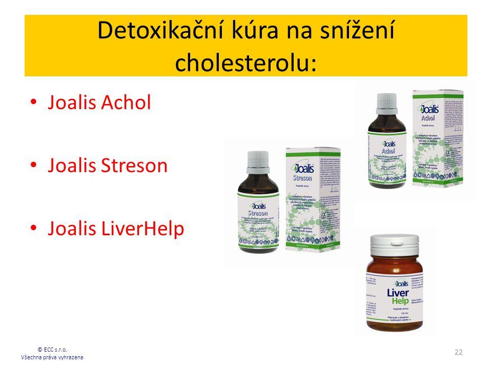 Detoxikační kúra na snížení cholesterolu: Joalis Achol Joalis Streson Joalis LiverHelp © ECC s.r.o. Všechna práva vyhrazena 22