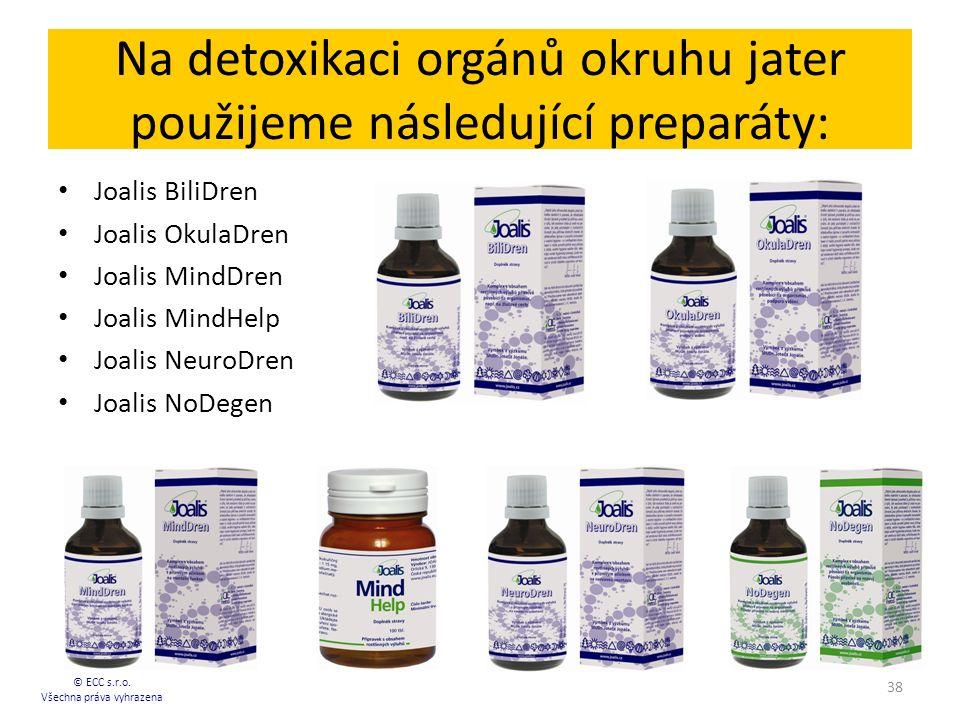 Na detoxikaci orgánů okruhu jater použijeme následující preparáty: Joalis BiliDren Joalis OkulaDren Joalis MindDren Joalis MindHelp Joalis NeuroDren Joalis NoDegen © ECC s.r.o.