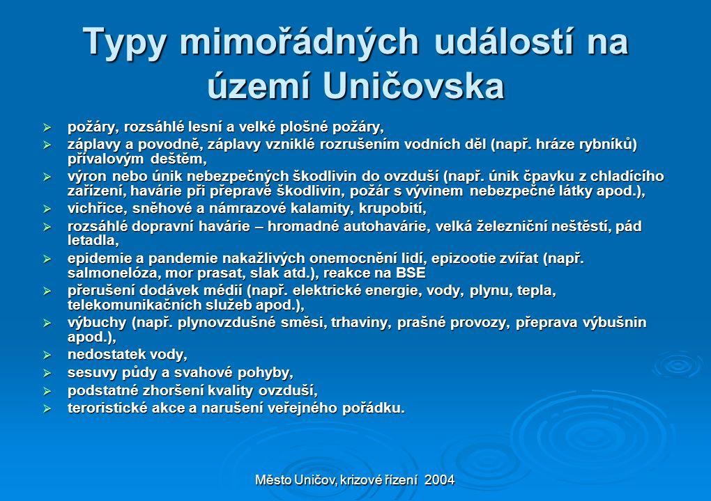 Město Uničov, krizové řízení 2004 Záchrana zdraví