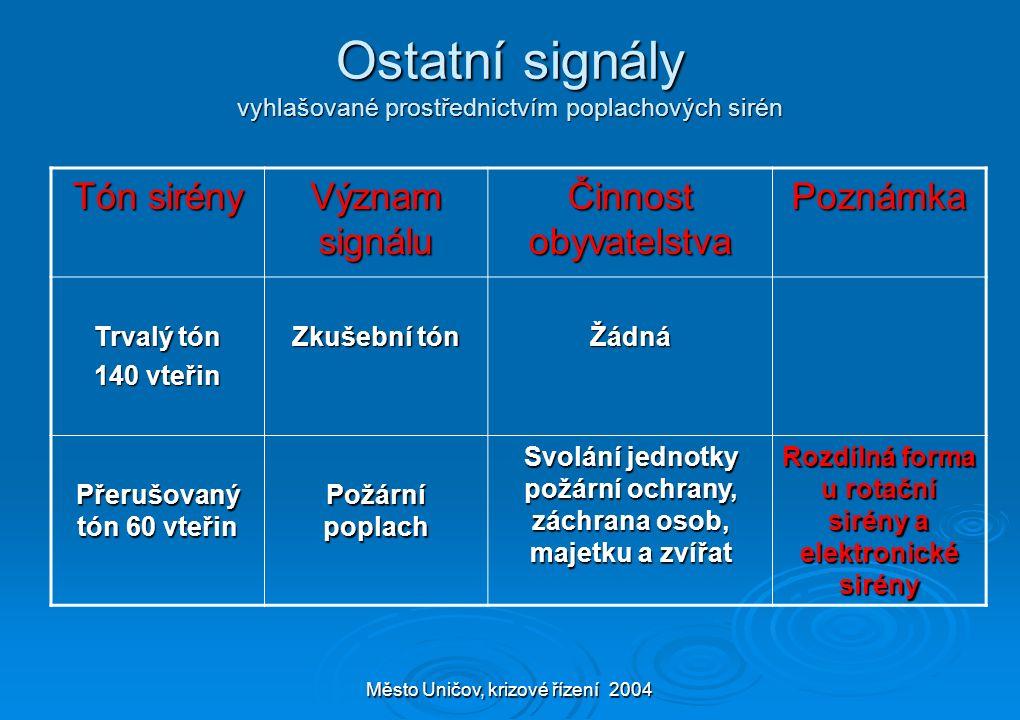 Město Uničov, krizové řízení 2004 Ostatní signály vyhlašované prostřednictvím poplachových sirén Tón sirény Význam signálu Činnost obyvatelstva Poznám