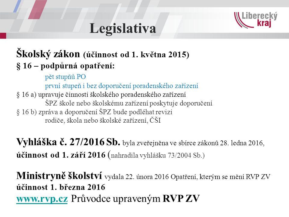 Legislativa Školský zákon (účinnost od 1.