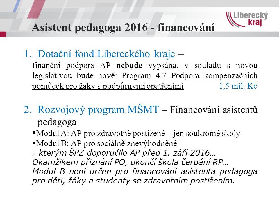 Asistent pedagoga 2016 - financování 1.Dotační fond Libereckého kraje – finanční podpora AP nebude vypsána, v souladu s novou legislativou bude nově: Program 4.7 Podpora kompenzačních pomůcek pro žáky s podpůrnými opatřeními1,5 mil.