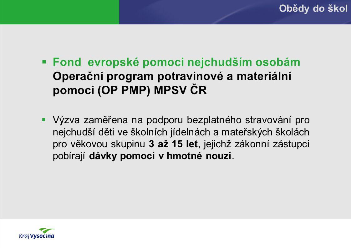  Fond evropské pomoci nejchudším osobám Operační program potravinové a materiální pomoci (OP PMP) MPSV ČR  Výzva zaměřena na podporu bezplatného str