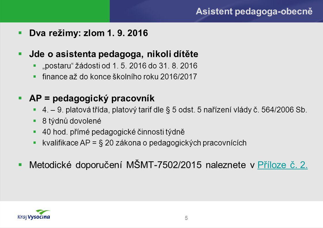 """5 Asistent pedagoga-obecně  Dva režimy: zlom 1. 9. 2016  Jde o asistenta pedagoga, nikoli dítěte  """"postaru"""" žádosti od 1. 5. 2016 do 31. 8. 2016 """