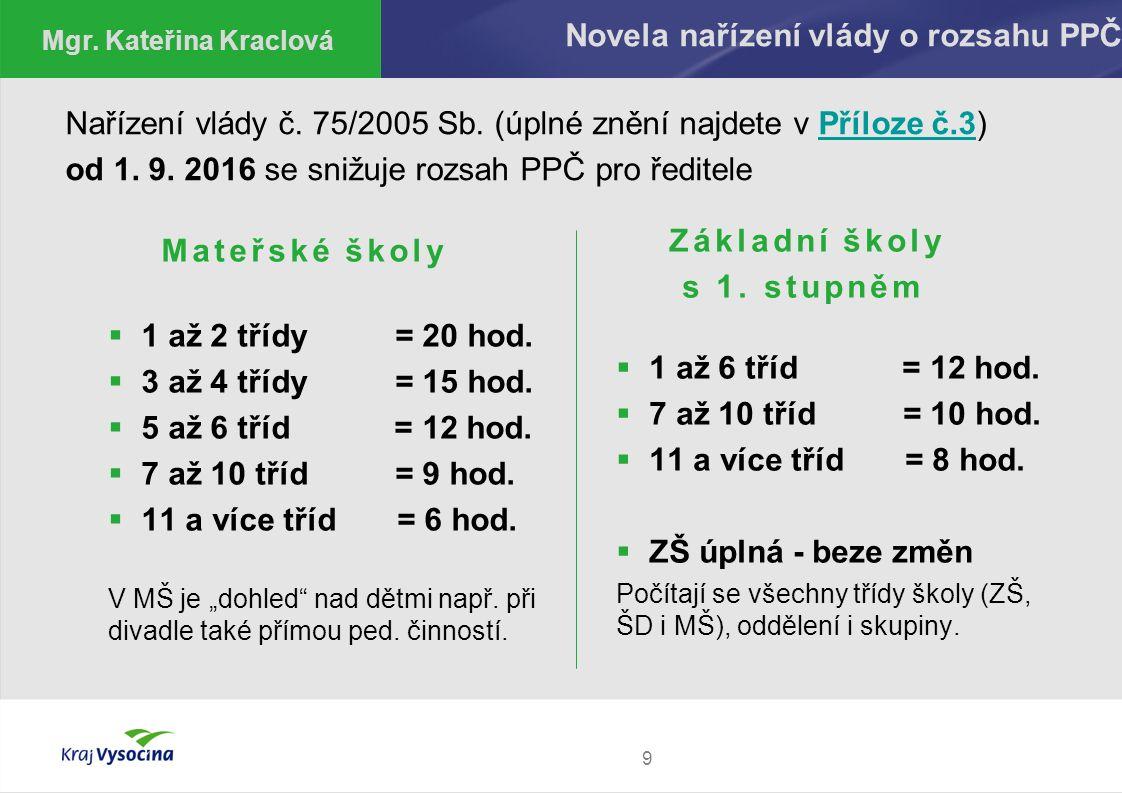 9 Novela nařízení vlády o rozsahu PPČ Nařízení vlády č. 75/2005 Sb. (úplné znění najdete v Příloze č.3)Příloze č.3 od 1. 9. 2016 se snižuje rozsah PPČ