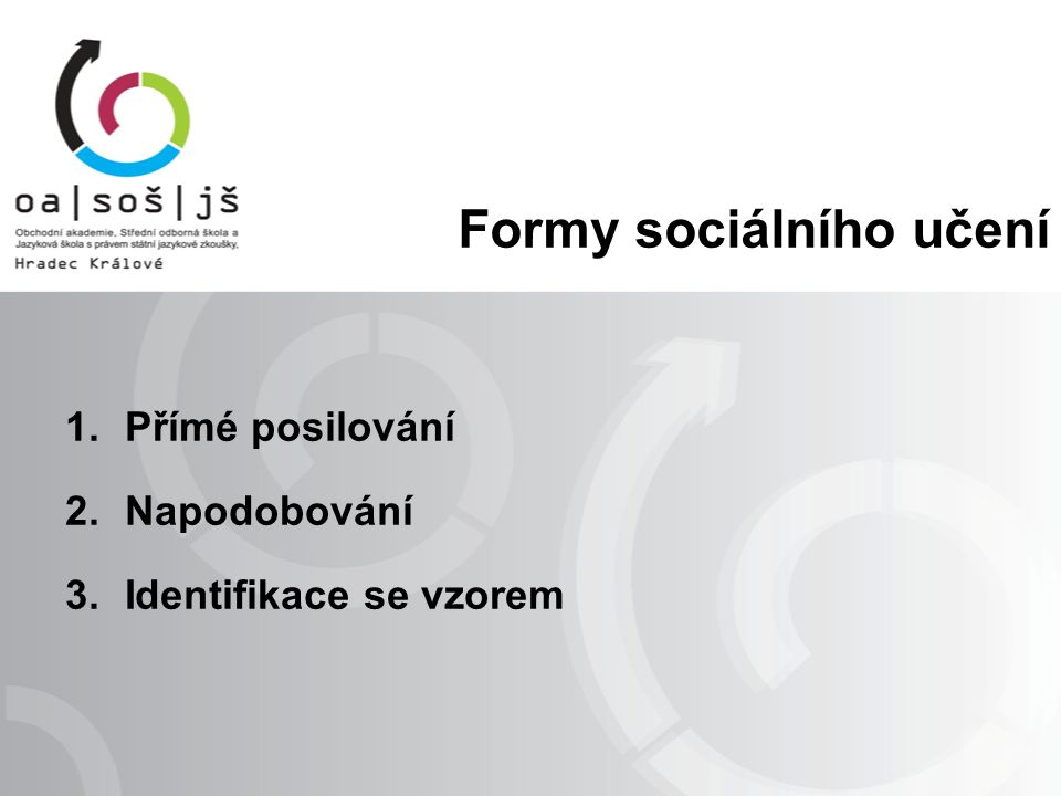 Formy sociálního učení 1.Přímé posilování 2.Napodobování 3.Identifikace se vzorem