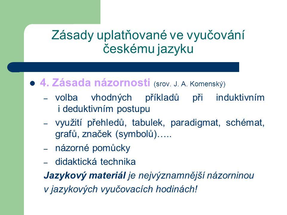 Zásady uplatňované ve vyučování českému jazyku 4. Zásada názornosti (srov. J. A. Komenský) – volba vhodných příkladů při induktivním i deduktivním pos