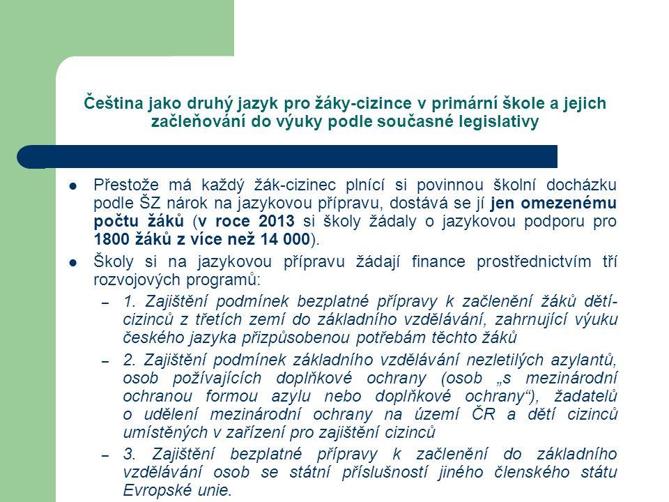 Čeština jako druhý jazyk pro žáky-cizince v primární škole a jejich začleňování do výuky podle současné legislativy Přestože má každý žák-cizinec plní