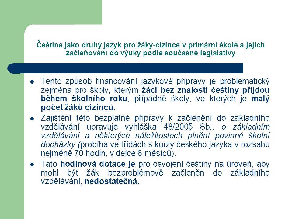 Čeština jako druhý jazyk pro žáky-cizince v primární škole a jejich začleňování do výuky podle současné legislativy Tento způsob financování jazykové