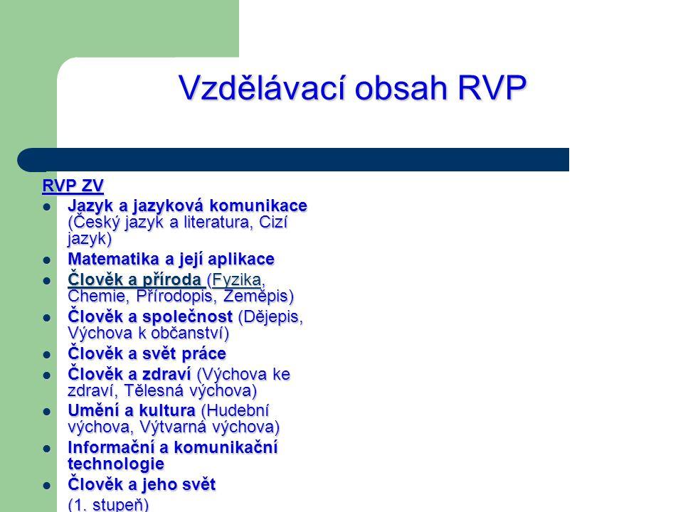 Vzdělávací obsah RVP RVP ZV Jazyk a jazyková komunikace (Český jazyk a literatura, Cizí jazyk) Jazyk a jazyková komunikace (Český jazyk a literatura,