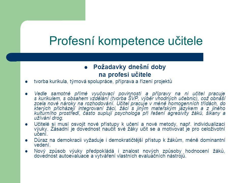 Profesní kompetence učitele Požadavky dnešní doby na profesi učitele tvorba kurikula, týmová spolupráce, příprava a řízení projektů Vedle samotné přím