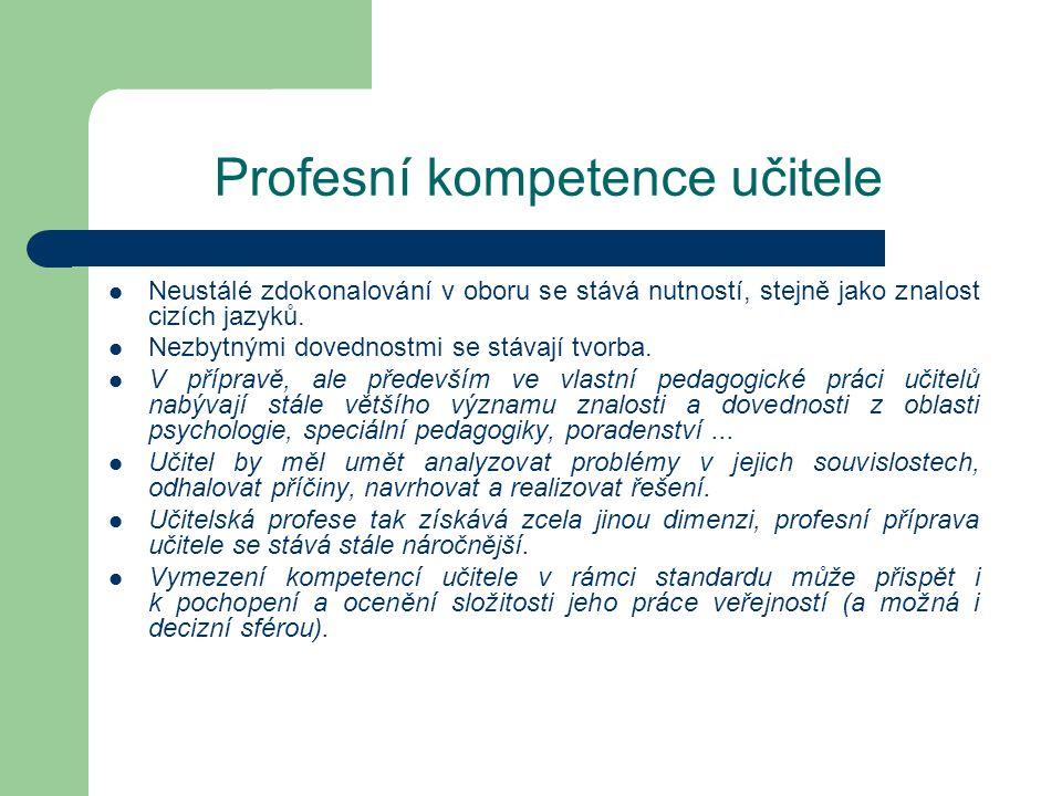 Profesní kompetence učitele Neustálé zdokonalování v oboru se stává nutností, stejně jako znalost cizích jazyků. Nezbytnými dovednostmi se stávají tvo
