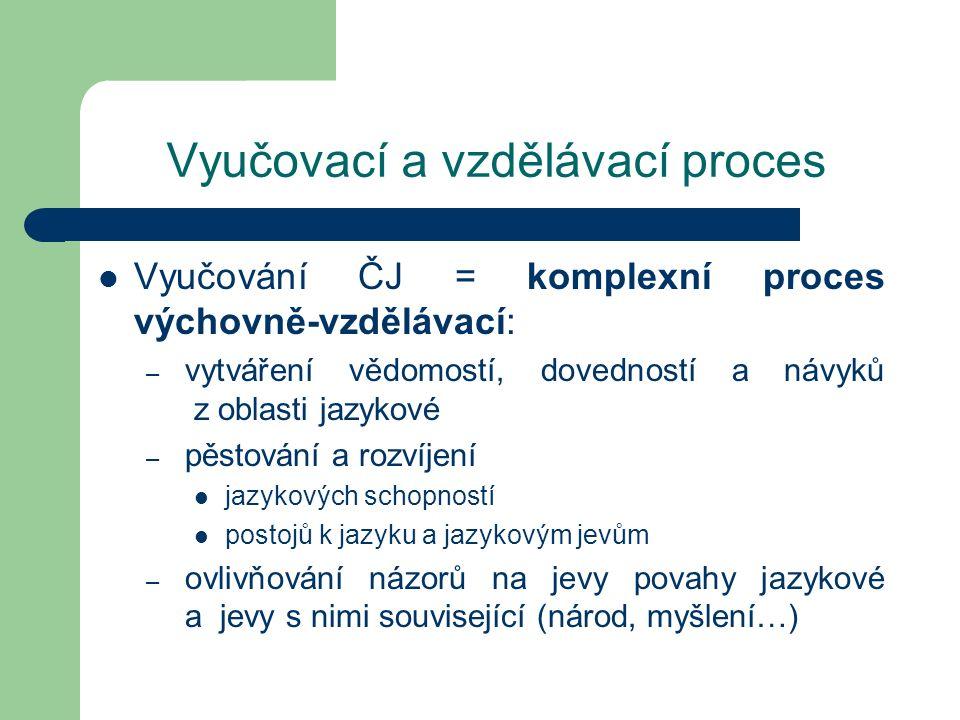 Vyučovací a vzdělávací proces Vyučování ČJ = komplexní proces výchovně-vzdělávací: – vytváření vědomostí, dovedností a návyků z oblasti jazykové – pěs