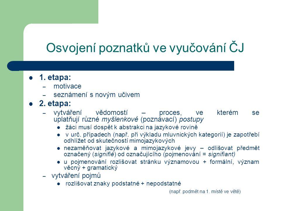Osvojení poznatků ve vyučování ČJ 1. etapa: – motivace – seznámení s novým učivem 2. etapa: – vytváření vědomostí – proces, ve kterém se uplatňují růz