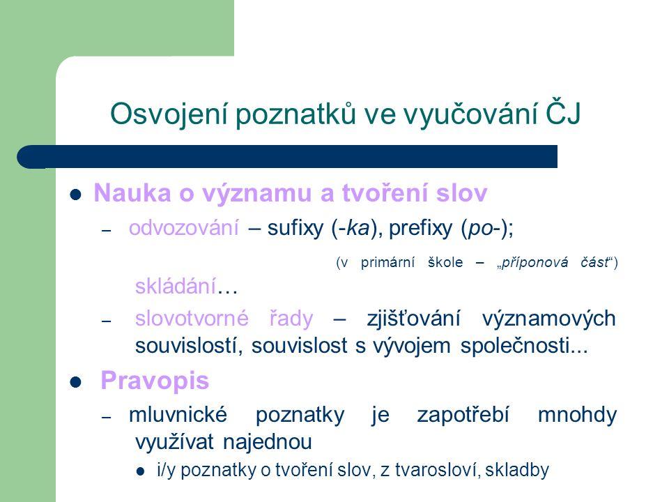"""Osvojení poznatků ve vyučování ČJ Nauka o významu a tvoření slov – odvozování – sufixy (-ka), prefixy (po-); (v primární škole – """"příponová část"""") skl"""
