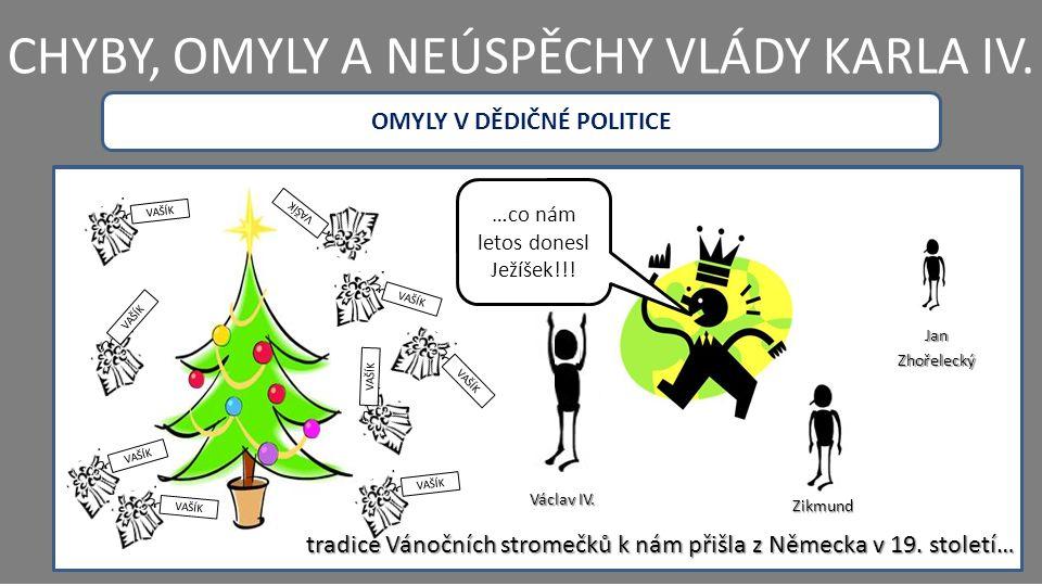 OMYLY V DĚDIČNÉ POLITICE CHYBY, OMYLY A NEÚSPĚCHY VLÁDY KARLA IV.