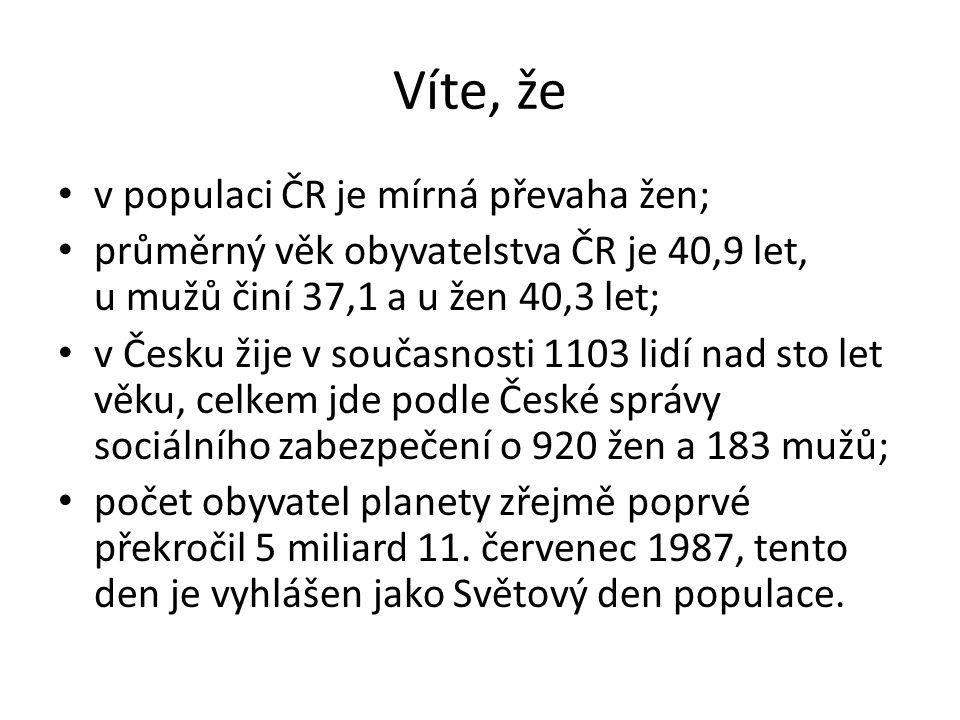 Víte, že v populaci ČR je mírná převaha žen; průměrný věk obyvatelstva ČR je 40,9 let, u mužů činí 37,1 a u žen 40,3 let; v Česku žije v současnosti 1