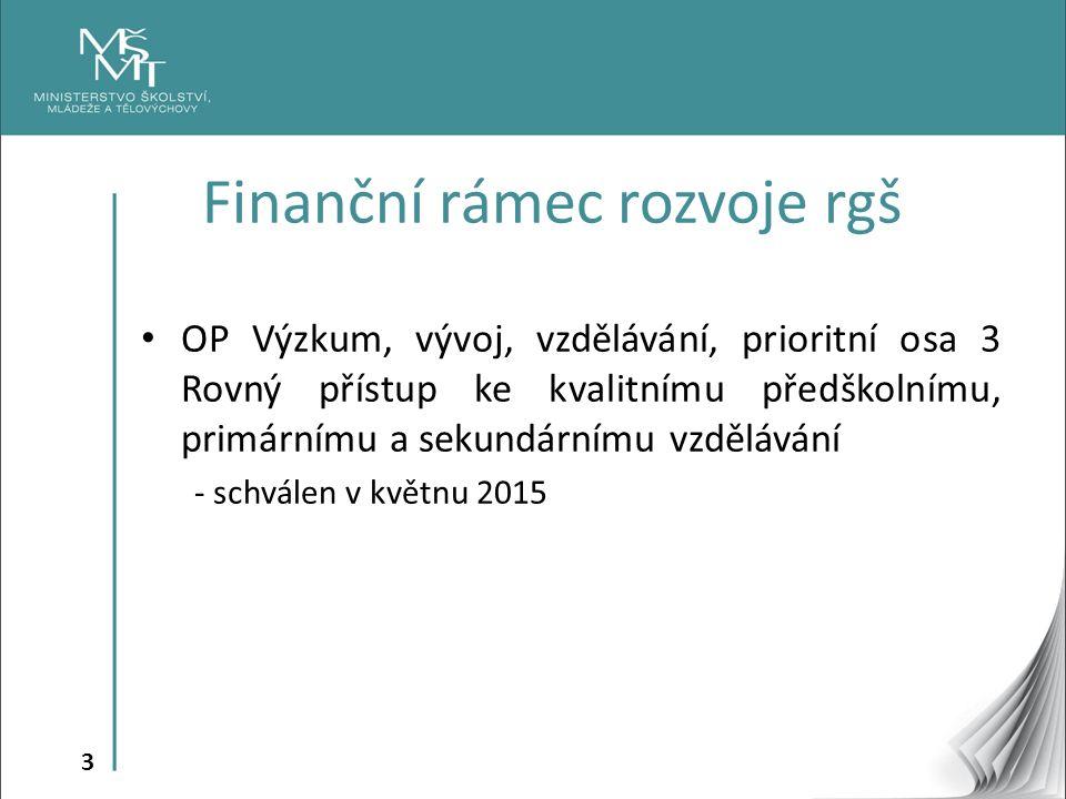 3 OP Výzkum, vývoj, vzdělávání, prioritní osa 3 Rovný přístup ke kvalitnímu předškolnímu, primárnímu a sekundárnímu vzdělávání - schválen v květnu 2015 Finanční rámec rozvoje rgš